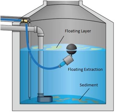 Rainwater Harvesting Managing Precious Water Resources